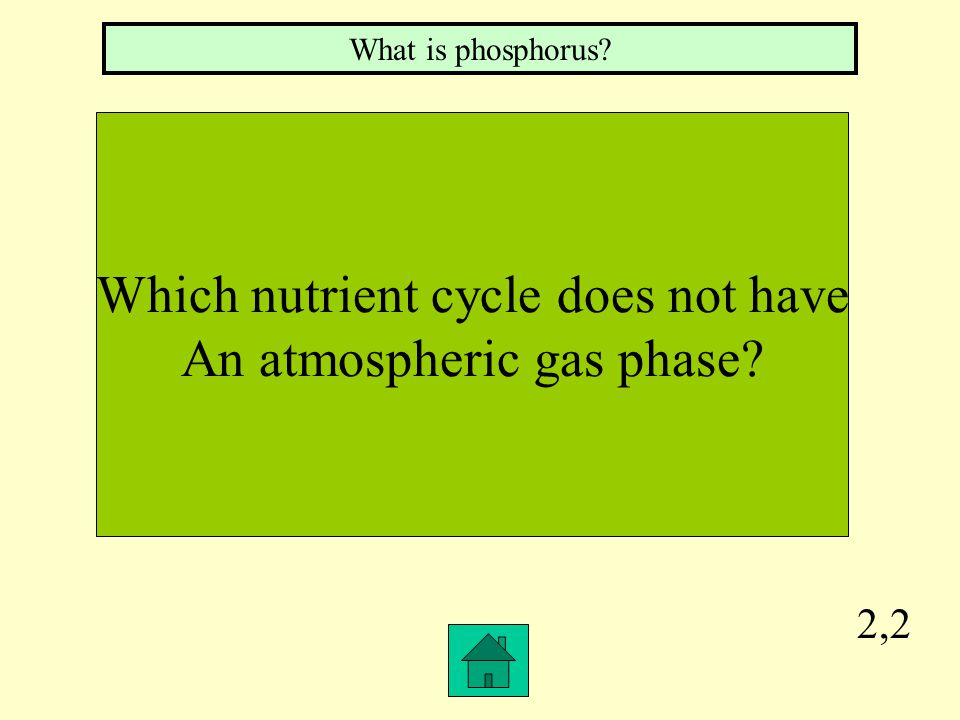 2,1 Adding what organisms would Quickly reduce the amount of excess Nitrate or phosphate in a pond ecosytem? What are plants/algae?