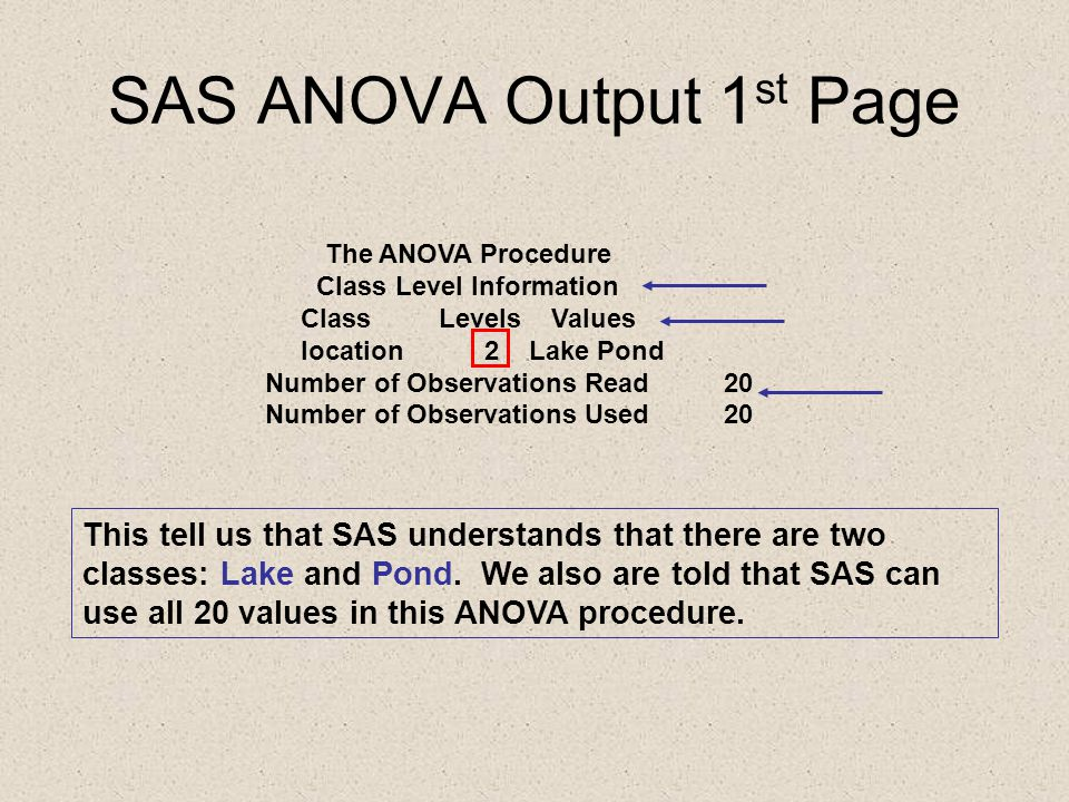 The ANOVA Procedure Class Level Information Class Levels Values location 2 Lake Pond Number of Observations Read 20 Number of Observations Used 20 SAS ANOVA Output 1 st Page This tell us that SAS understands that there are two classes: Lake and Pond.