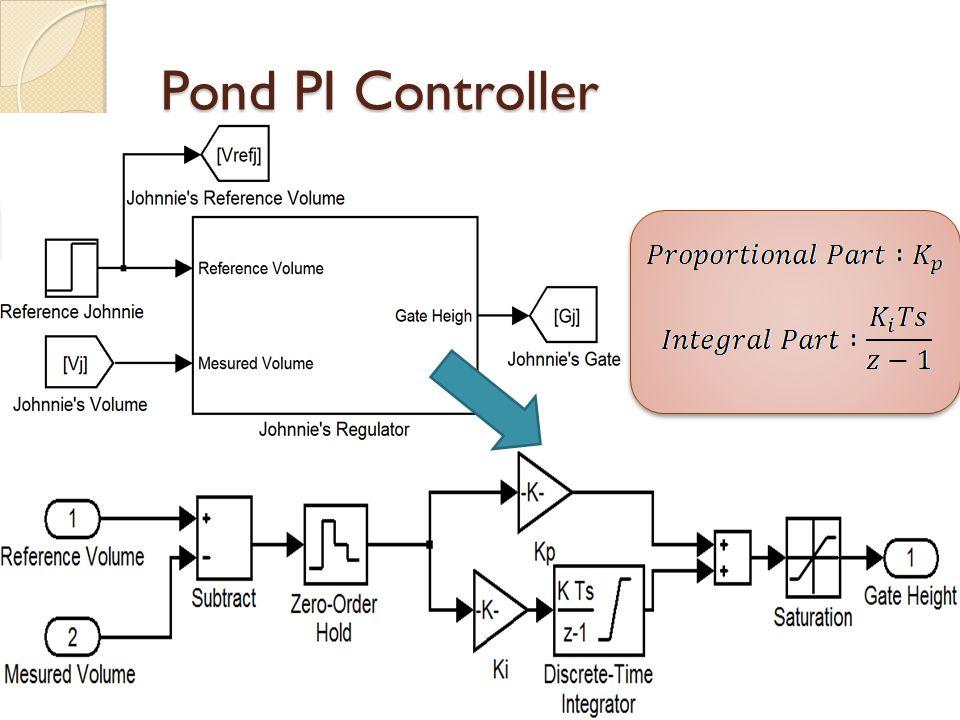 Pond PI Controller