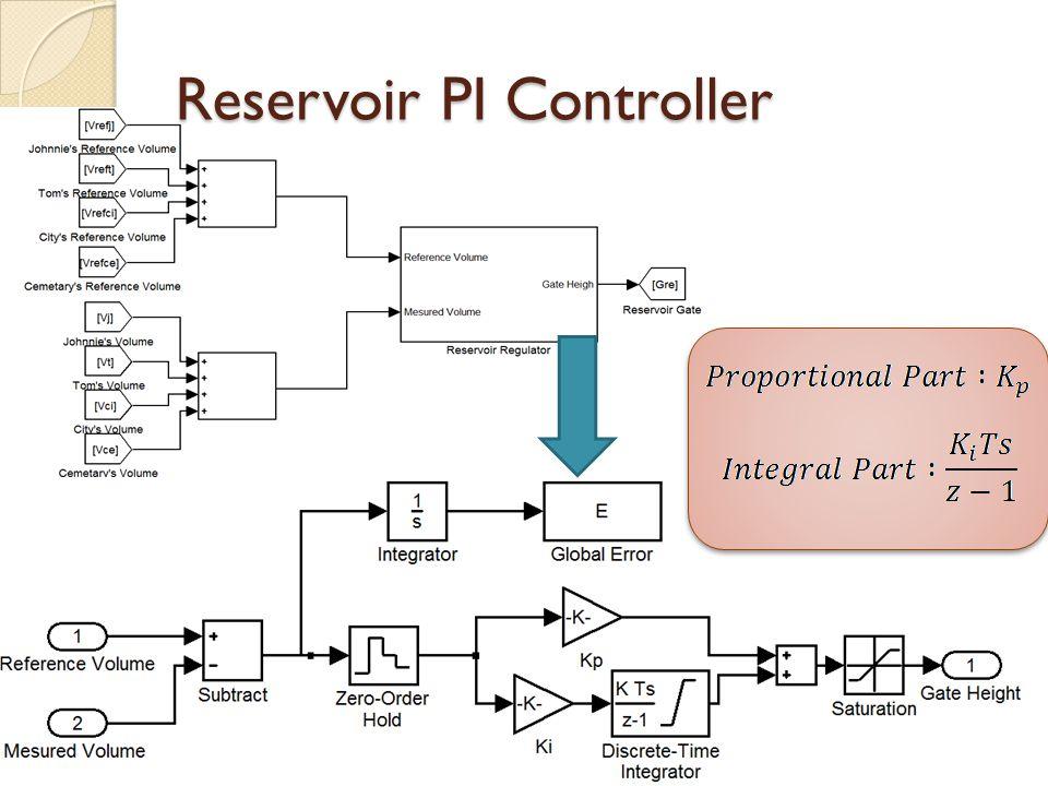 Reservoir PI Controller