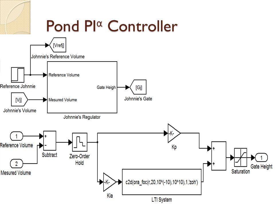 Pond PI α Controller