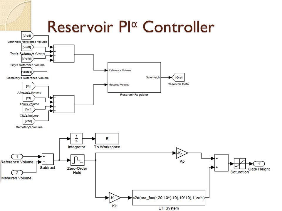 Reservoir PI α Controller