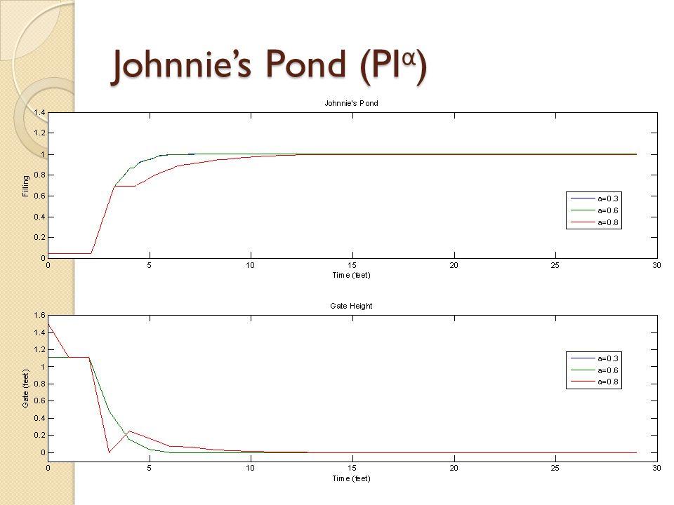 Johnnie's Pond (PI α )