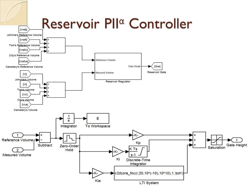 Reservoir PII α Controller