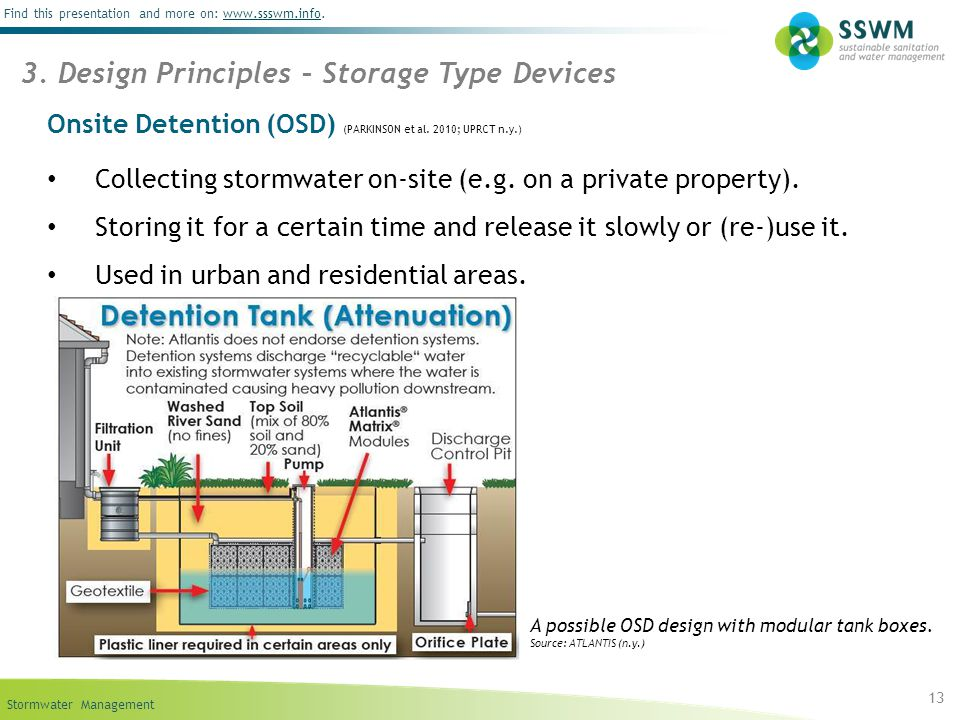 Stormwater Management Find this presentation and more on: www.ssswm.info.www.ssswm.info Onsite Detention (OSD) (PARKINSON et al. 2010; UPRCT n.y.) Col