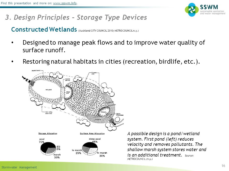 Stormwater Management Find this presentation and more on: www.ssswm.info.www.ssswm.info Constructed Wetlands (Auckland CITY COUNCIL 2010; METROCOUNCIL