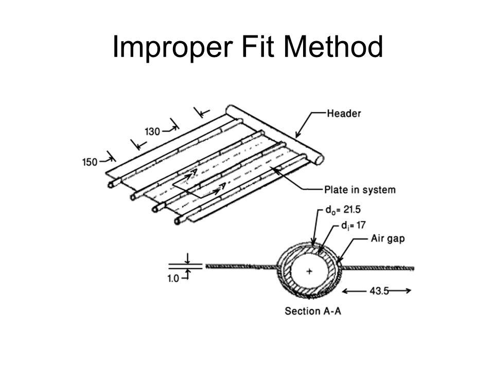 Improper Fit Method