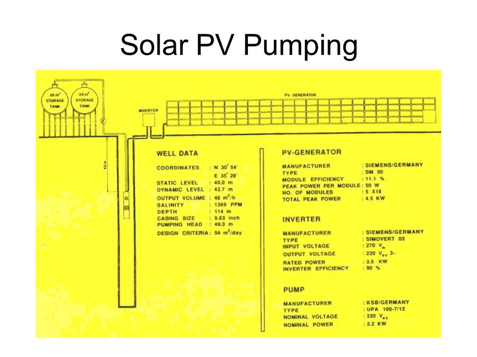 Solar PV Pumping