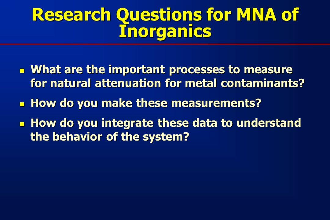 Factors Affecting MNA of Inorganics Speciation (e.g.
