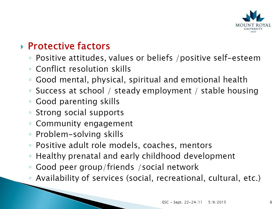  Protective factors ◦ Positive attitudes, values or beliefs /positive self-esteem ◦ Conflict resolution skills ◦ Good mental, physical, spiritual and