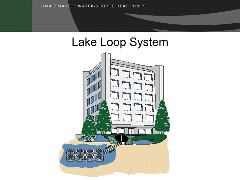 Lake Loop System