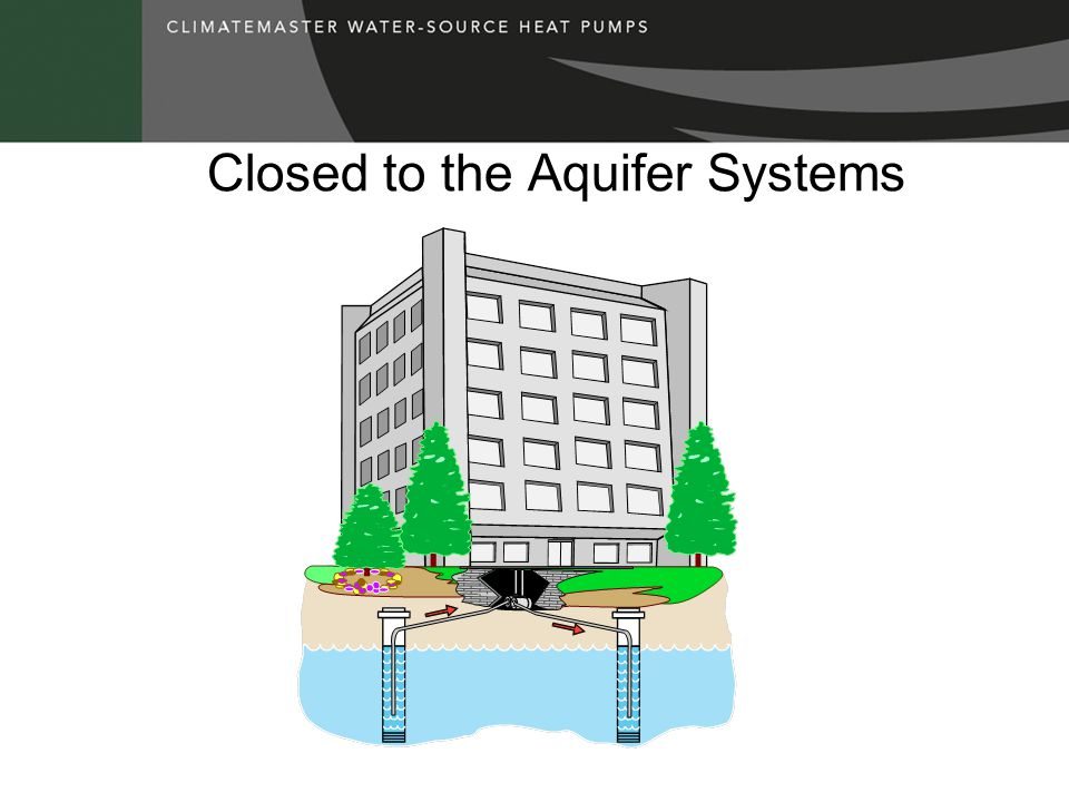 Closed to the Aquifer Systems