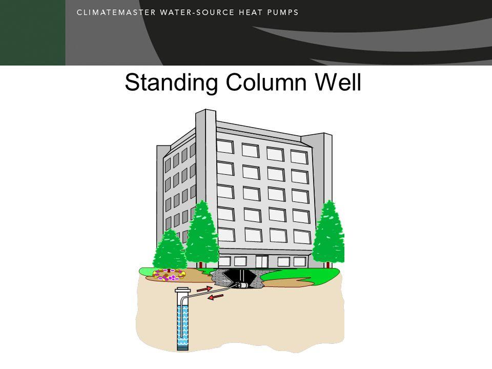 Standing Column Well