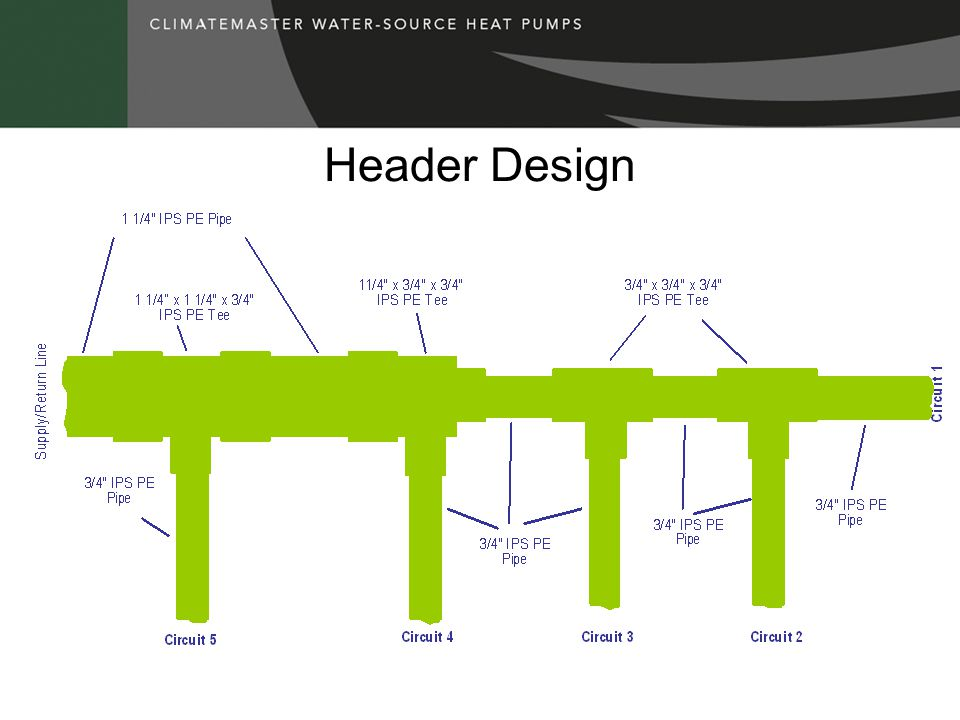 Header Design