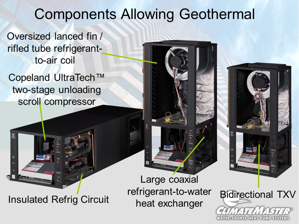 Components Allowing Geothermal Copeland UltraTech™ two-stage unloading scroll compressor Oversized lanced fin / rifled tube refrigerant- to-air coil Insulated Refrig Circuit Large coaxial refrigerant-to-water heat exchanger Bidirectional TXV