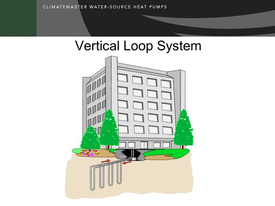 Vertical Loop System