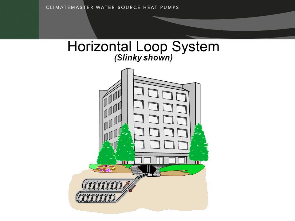 Horizontal Loop System (Slinky shown)
