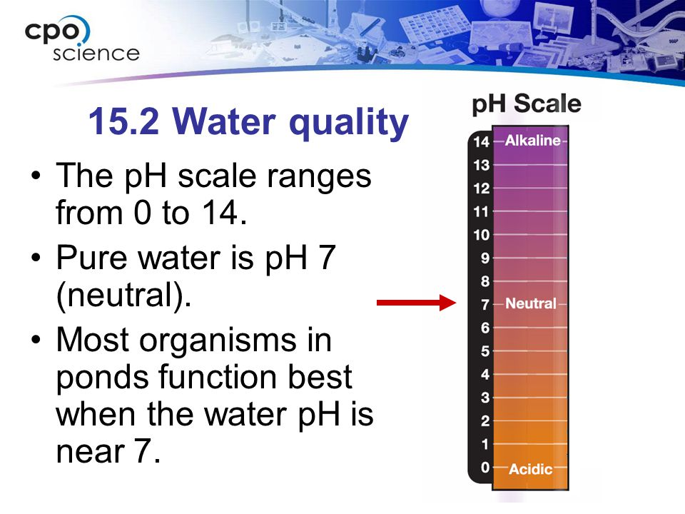 15.2 Water quality The pH scale ranges from 0 to 14.