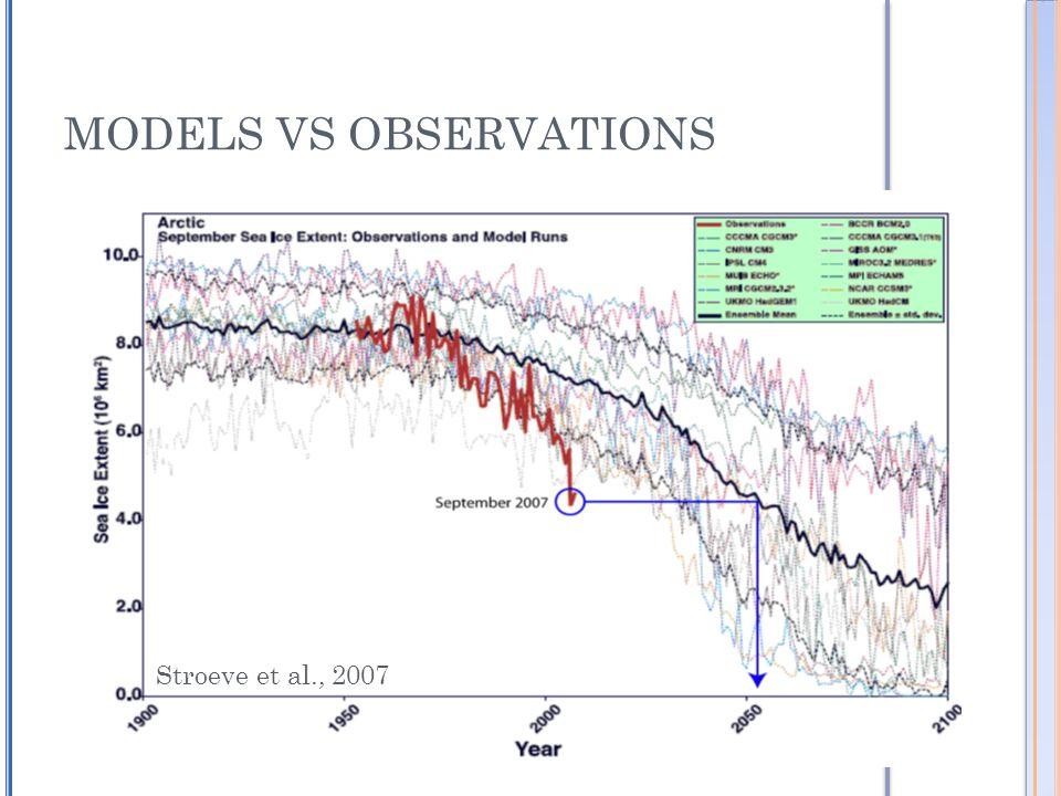 MODELS VS OBSERVATIONS Stroeve et al., 2007