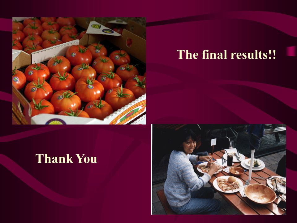 Thank You The final results!!