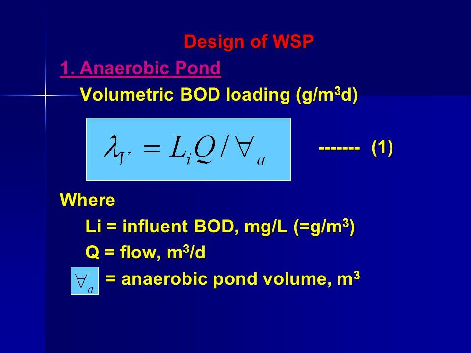 Design of WSP 1. Anaerobic Pond Volumetric BOD loading (g/m 3 d) Volumetric BOD loading (g/m 3 d) ------- (1) ------- (1)Where Li = influent BOD, mg/L