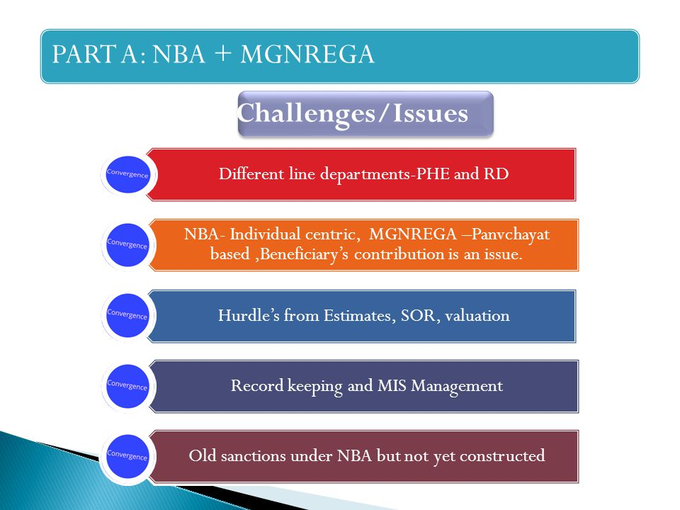 PART A: NBA + MGNREGA Different line departments-PHE and RD NBA- Individual centric, MGNREGA –Panvchayat based,Beneficiary's contribution is an issue.
