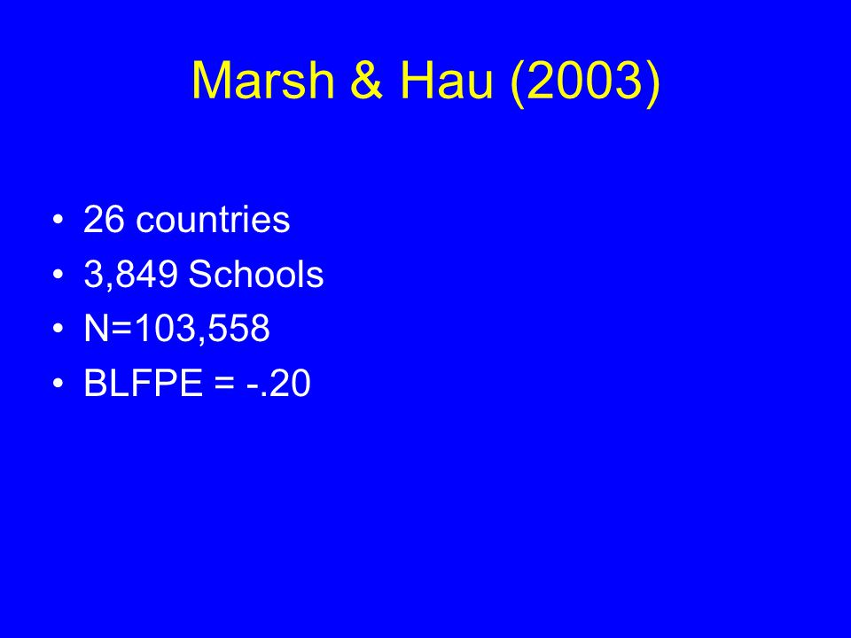 Marsh & Hau (2003) 26 countries 3,849 Schools N=103,558 BLFPE = -.20