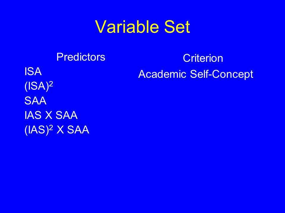 Variable Set Predictors ISA (ISA) 2 SAA IAS X SAA (IAS) 2 X SAA Criterion Academic Self-Concept