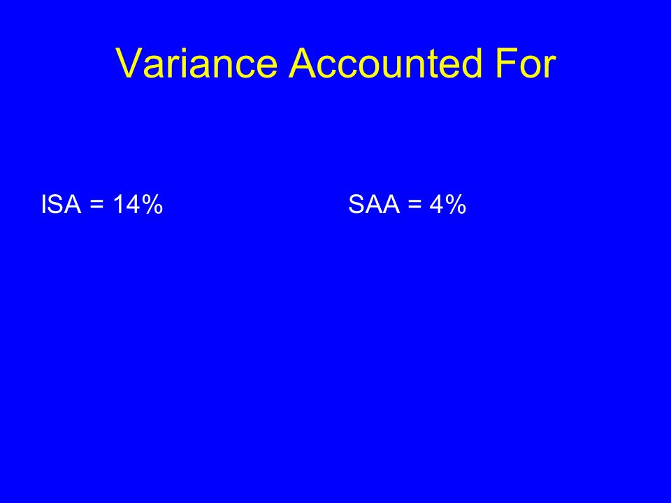 Variance Accounted For ISA = 14%SAA = 4%