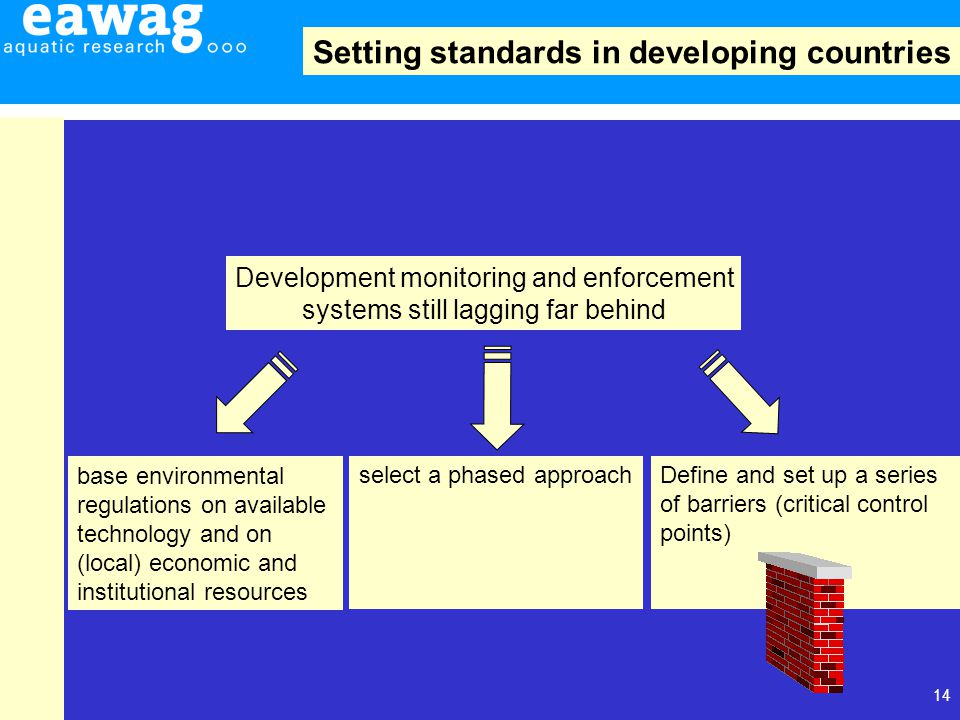14 Setting standards in developing countries Development monitoring and enforcement systems still lagging far behind Define and set up a series of barriers (critical control points) select a phased approach base environmental regulations on available technology and on (local) economic and institutional resources