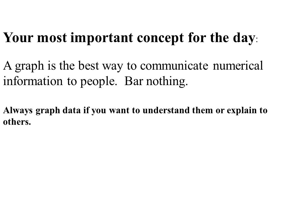Your most important concept for the day : A graph is the best way to communicate numerical information to people.