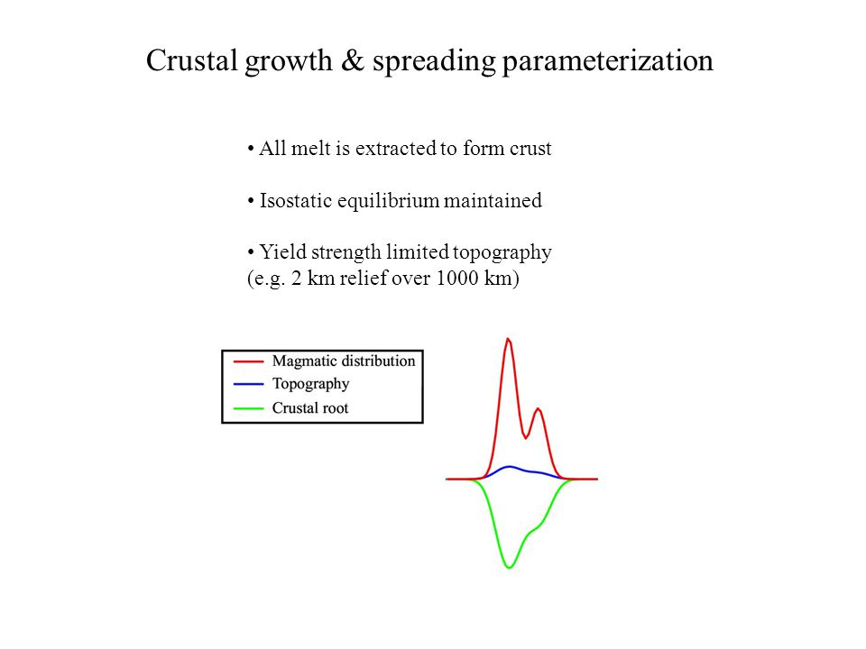 All melt is extracted to form crust Isostatic equilibrium maintained Yield strength limited topography (e.g. 2 km relief over 1000 km) Crustal growth