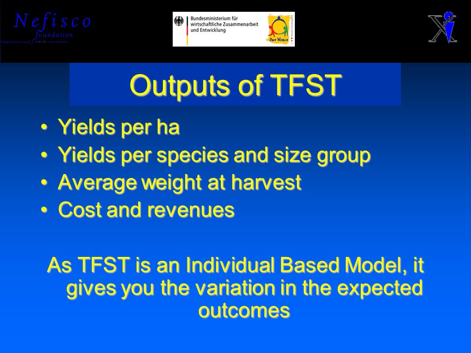 Outputs of TFST Yields per haYields per ha Yields per species and size groupYields per species and size group Average weight at harvestAverage weight
