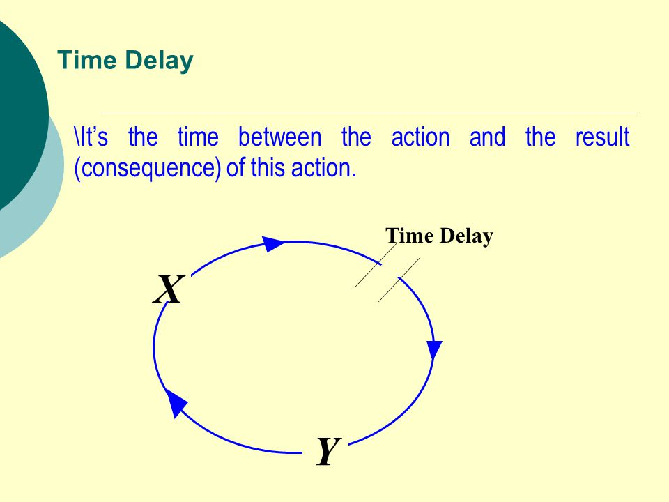 \It's the time between the action and the result (consequence) of this action. Time Delay Y X