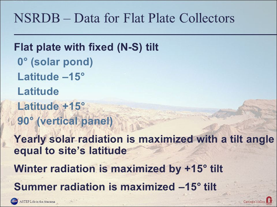 ASTEP Life in the AtacamaCarnegie Mellon NSRDB – Data for Flat Plate Collectors Flat plate with fixed (N-S) tilt 0° (solar pond) Latitude –15° Latitude Latitude +15° 90° (vertical panel) Yearly solar radiation is maximized with a tilt angle equal to site's latitude Winter radiation is maximized by +15° tilt Summer radiation is maximized –15° tilt
