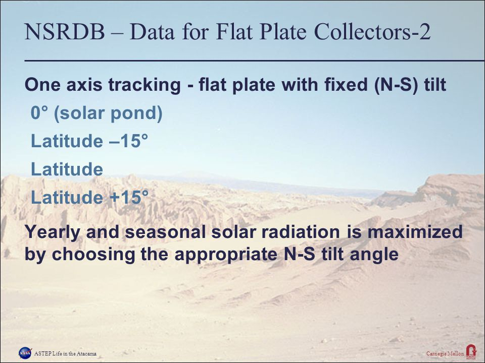 ASTEP Life in the AtacamaCarnegie Mellon NSRDB – Data for Flat Plate Collectors-2 One axis tracking - flat plate with fixed (N-S) tilt 0° (solar pond) Latitude –15° Latitude Latitude +15° Yearly and seasonal solar radiation is maximized by choosing the appropriate N-S tilt angle