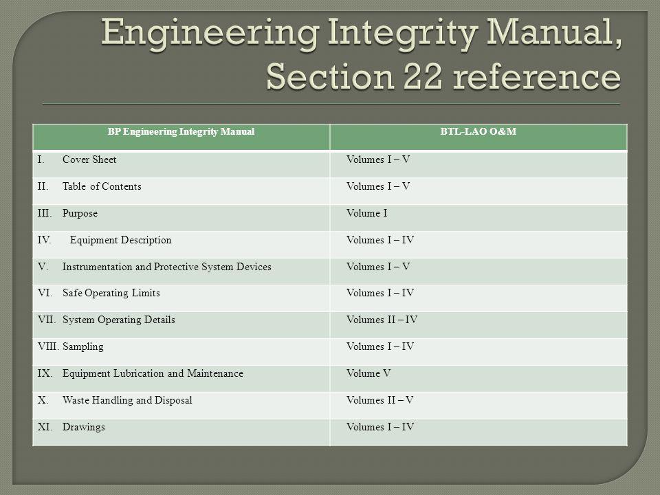 BP Engineering Integrity ManualBTL-LAO O&M XII.Equipment ManualsVolume V XIII.Copy of PermitsVolumes I – IV XIV.FormsVolumes II– V XV.Field Data SheetVolumes II – IV; Daily Ops Report XVI.Maintenance Schedule & ChecklistVolume V XVII.Maintenance LogVolume V XVIII.PSD ChecklistVolumes II– IV
