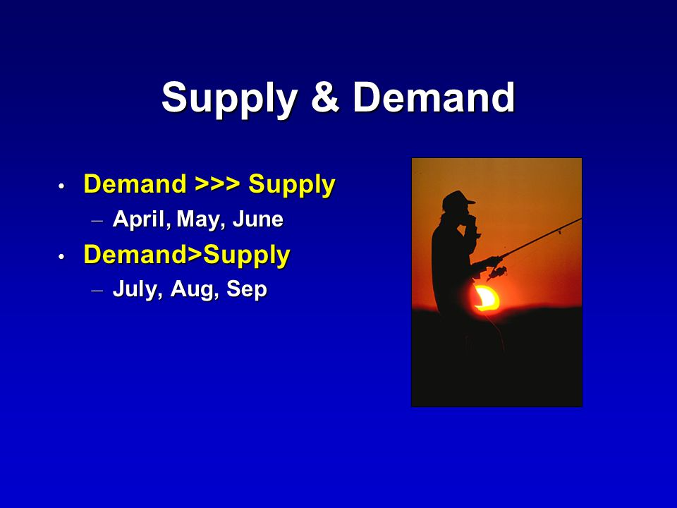 Supply & Demand Demand >>> Supply Demand >>> Supply – April, May, June Demand>Supply Demand>Supply – July, Aug, Sep
