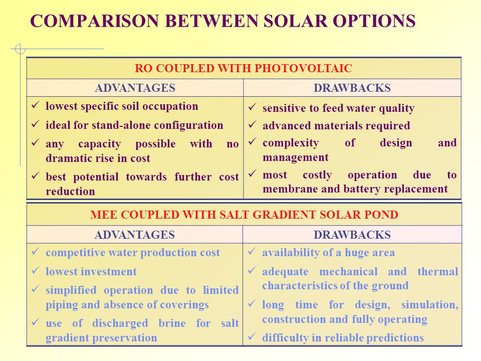 COMPARISON BETWEEN SOLAR OPTIONS RO COUPLED WITH PHOTOVOLTAIC ADVANTAGESDRAWBACKS lowest specific soil occupation ideal for stand-alone configuration