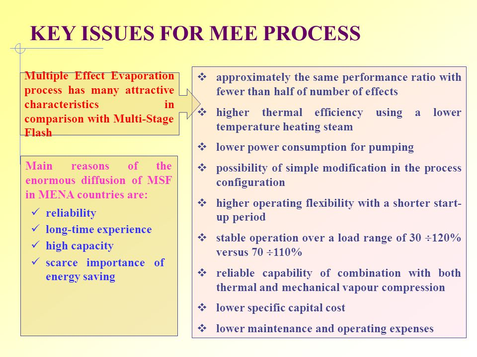 KEY ISSUES FOR MEE PROCESS  approximately the same performance ratio with fewer than half of number of effects  higher thermal efficiency using a lo