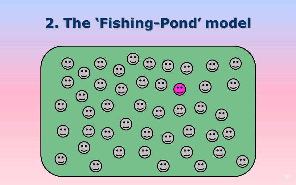 2. The 'Fishing-Pond' model 10