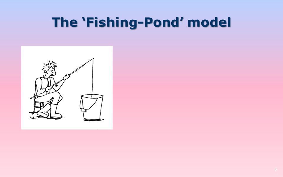 The 'Fishing-Pond' model 6