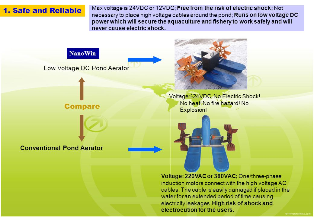 Max voltage is 24VDC or 12VDC; Free from the risk of electric shock; Not necessary to place high voltage cables around the pond; Runs on low voltage DC power which will secure the aquaculture and fishery to work safely and will never cause electric shock.