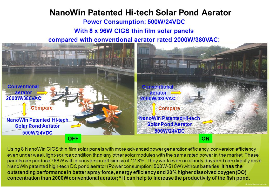 NanoWin Patented Hi-tech Solar Pond Aerator 500W/24VDC Conventional aerator 2000W/380VAC OFFON Compare NanoWin Patented Hi-tech Solar Pond Aerator Power Consumption: 500W/24VDC With 8 x 96W CIGS thin film solar panels compared with conventional aerator rated 2000W/380VAC: Using 8 NanoWin CIGS thin film solar panels with more advanced power generation efficiency, conversion efficiency even under week light-source condition than any other solar modules with the same rated power in the market.