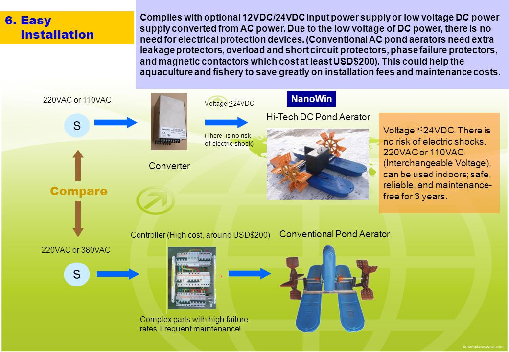 Complies with optional 12VDC/24VDC input power supply or low voltage DC power supply converted from AC power.