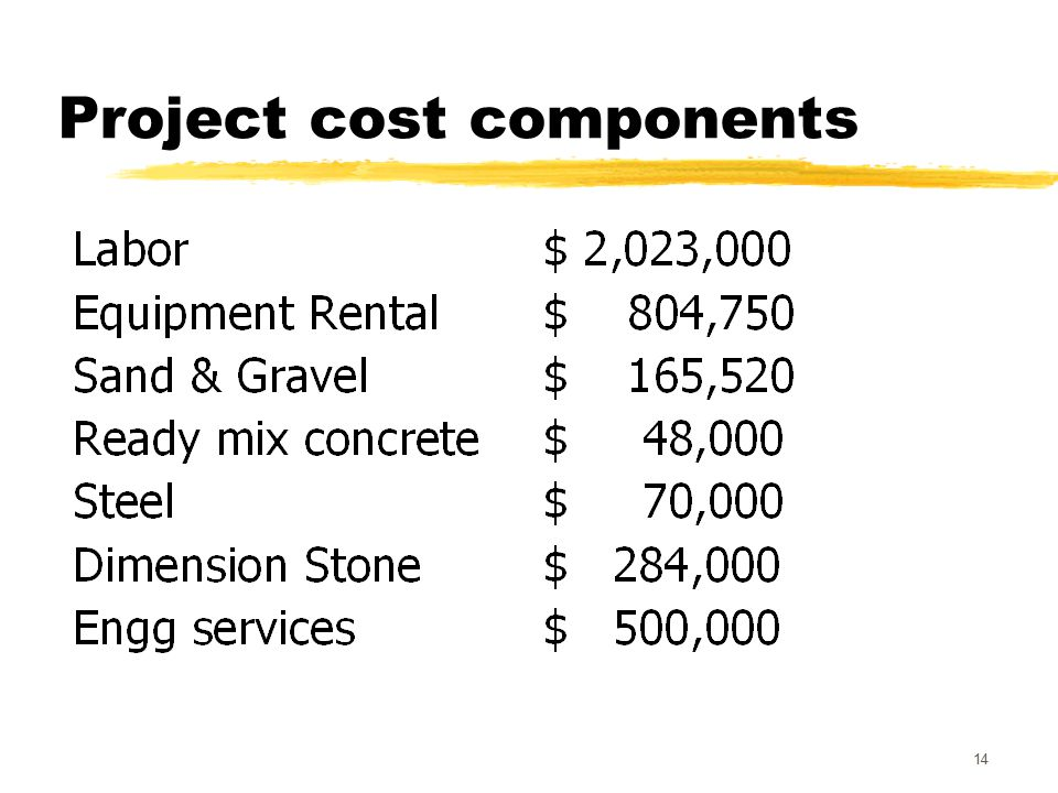 14 Project cost components