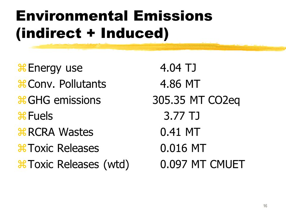 16 Environmental Emissions (indirect + Induced) zEnergy use 4.04 TJ zConv.