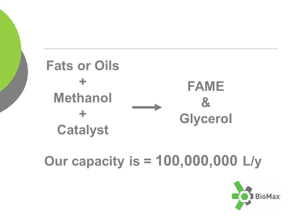 Limits to productivity of Microalgae  Physical factors such as light (quality and quantity), temperature, nutrient, pH, O 2 and CO 2  Biotic factors including pathogens, predation and competition by other algae, and  Operational factors such as: shear produced by mixing, dilution rate, depth and harvest frequency
