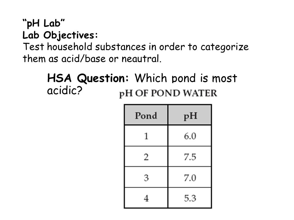 pH Lab Scientific Question: Is it an acid or a base.