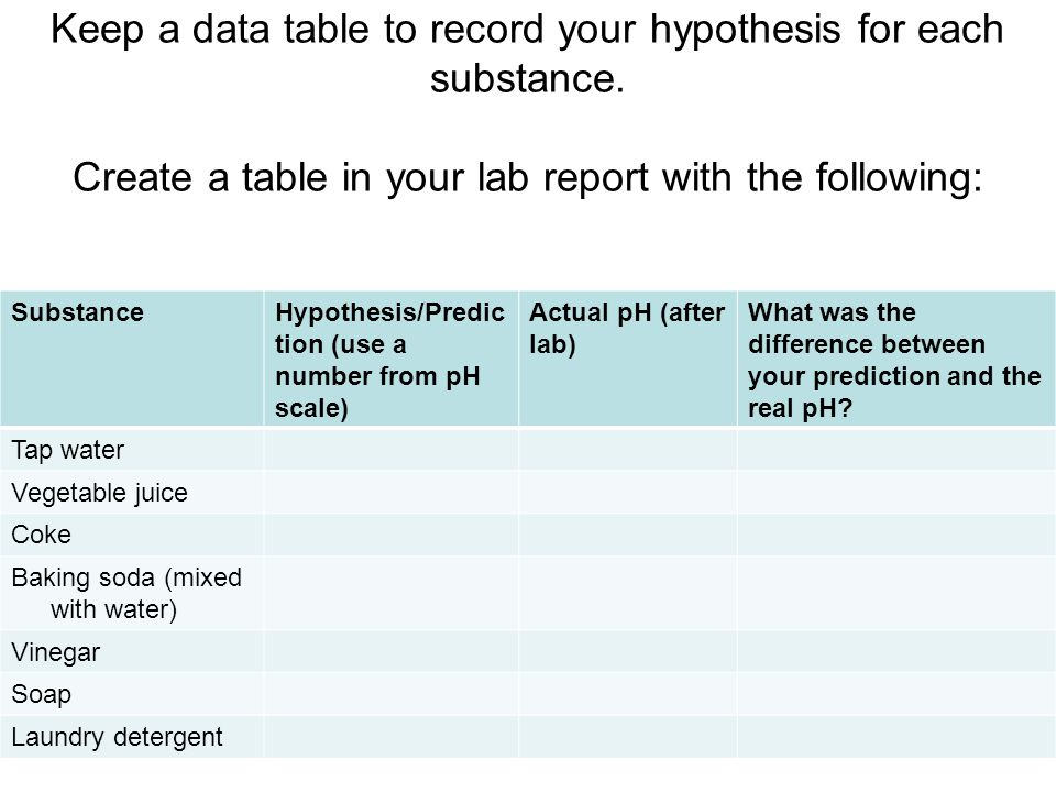 Keep a data table to record your hypothesis for each substance.